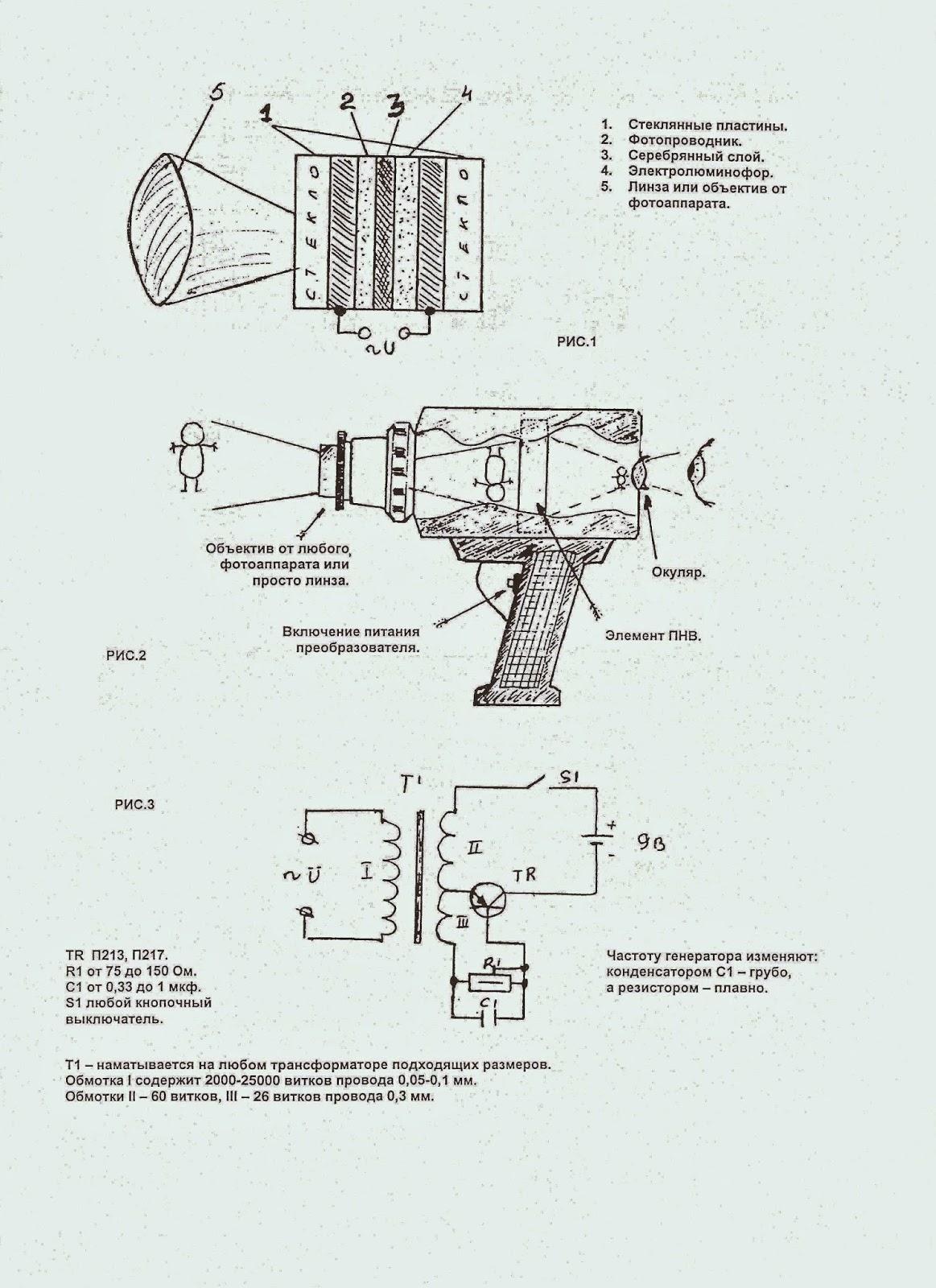 Корвет-стерео схема