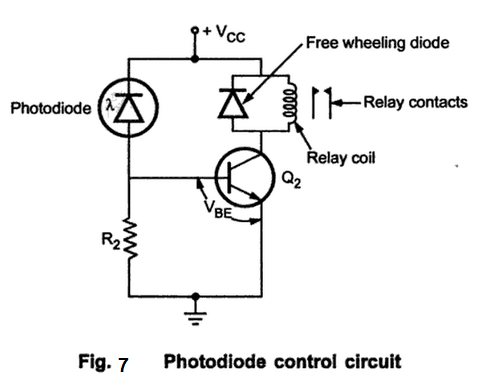 Photodiode ~ your electrical home