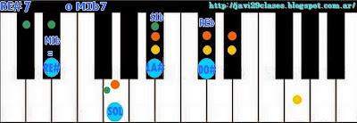 acorde de piano chord teclado organo