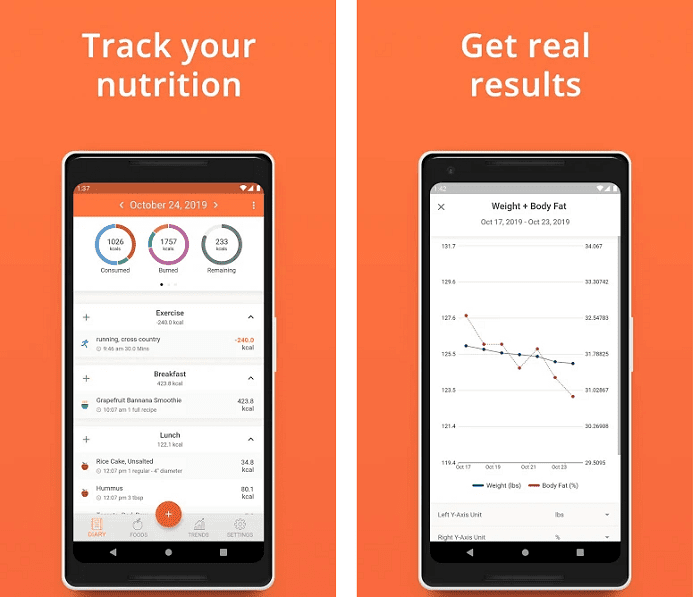 Cronometer – Nutrition Tracker