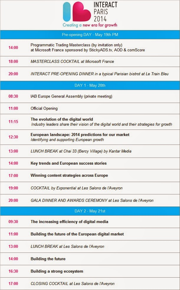 programme Interact Congress Paris 2014