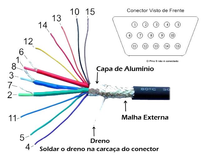 Laptimer 2000 >> Wiring Diagram For Vga Plug Comanche Starter Wiring Diagram Wiring Diagram ~ ODICIS