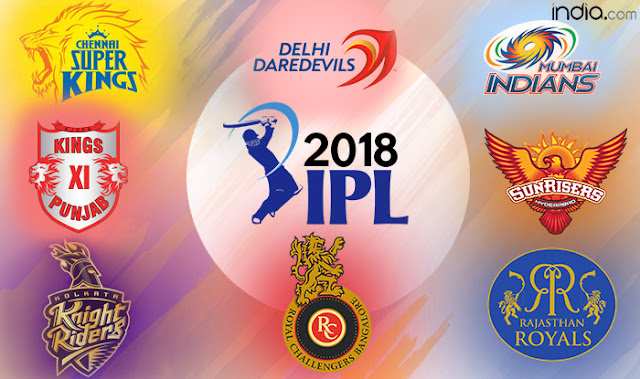 IPL 2018 ALL PLAYERS AND TEAMS AND PLAYERS
