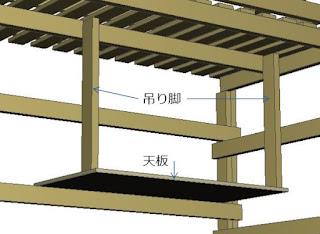 ロフトベッド机の構造図