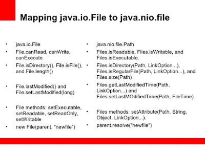 How to find lastModifiedTime of File in Java example