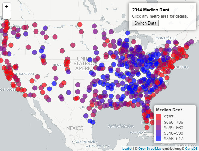 The Landscape of US Rents