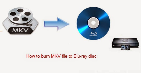 burn MKV into BDMV folder