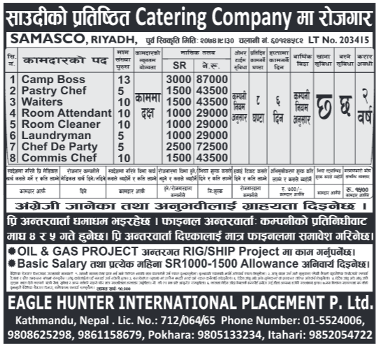 Jobs in Saudi Arabia for Nepali, Salary Rs 87,000