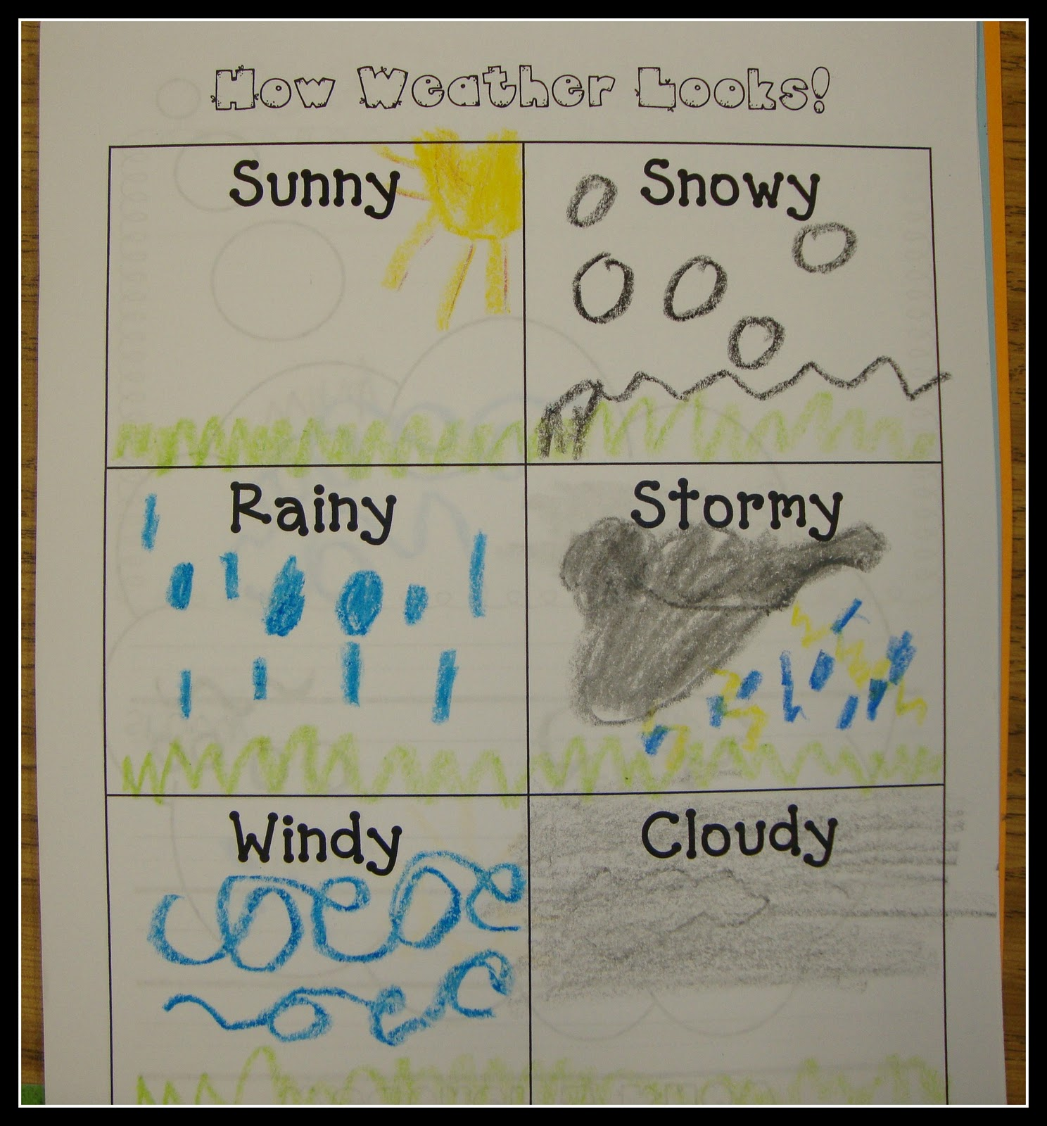 Today In First Grade What S The Weather