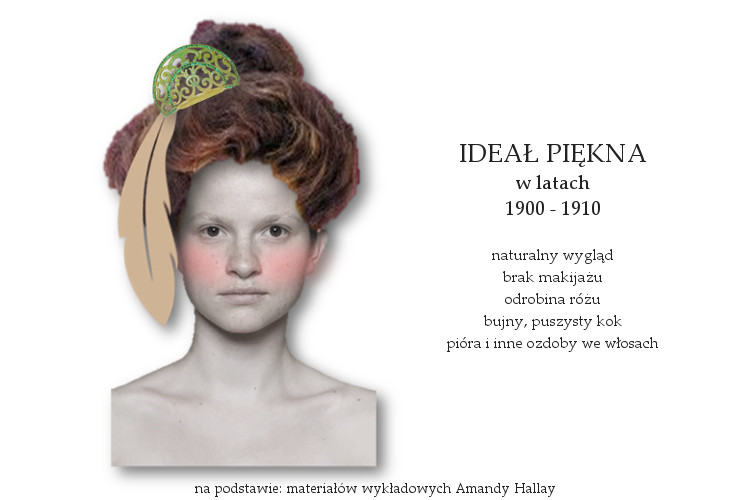 Agnieszka Sajdak-Nowicka Ideał piękna w latach 1900 - 1910 na podstawie materiałów wykładowych Amandy Hallay