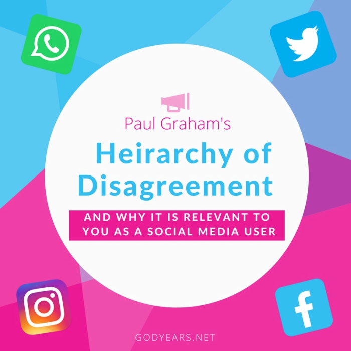 Graham's hierarchy of disagreement is more relevant than ever today and a must-know for all social media users
