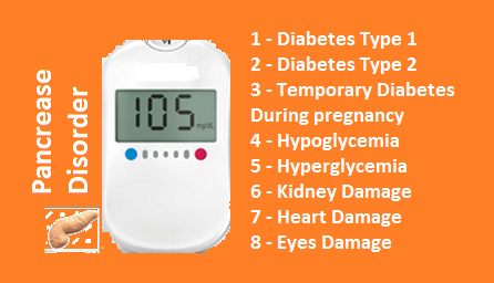 http://www.wikigreen.in/2020/02/diabetes-mellitus-effects-types.html