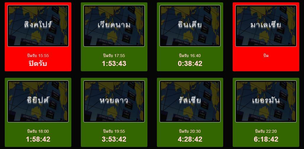 รหัสสาขาธนาคารกรุงไทย