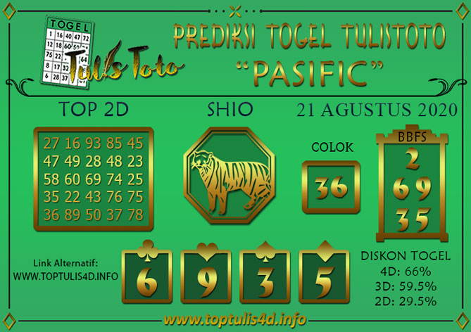 Prediksi Togel PASIFIC TULISTOTO 21 AGUSTUS 2020