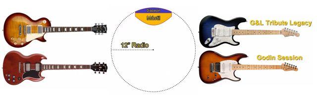 Guitarras Eléctricas con 12 Pulgadas de Radio de Curvatura del Diapasón