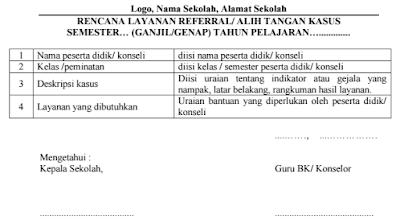 Alih Tangan Kasus Guru BK Kurikulum 2013