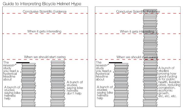 abunchofstuides - Bike Helmets - Something Rotten in the State of Denmark