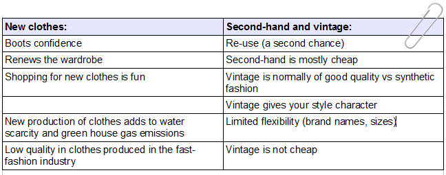 Table that shows comparison between new clothes and second-hand and vintage