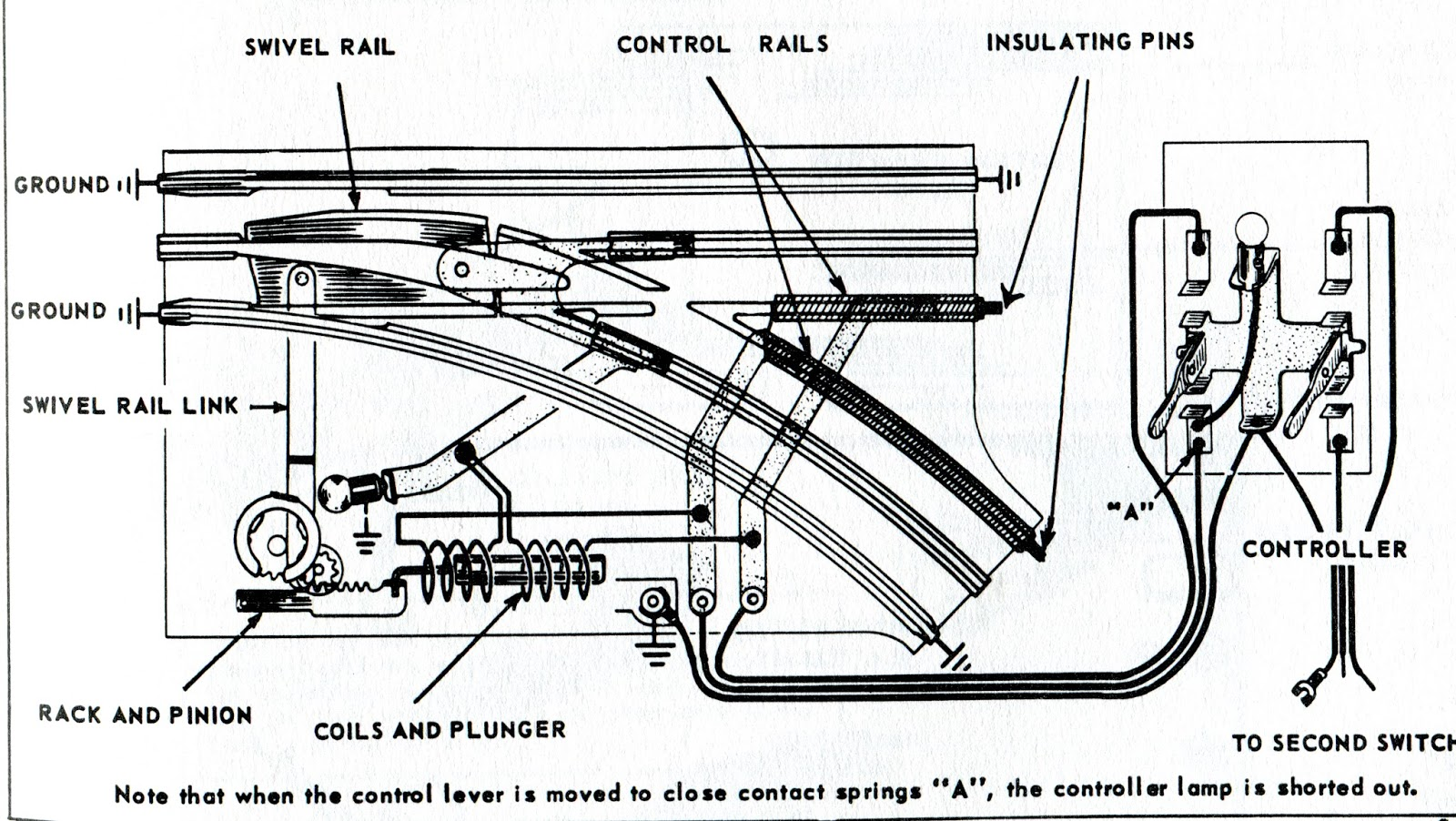 3 rail fun a lionel service diagram showing the internal wiring of a 1122 e turnout cheapraybanclubmaster Gallery