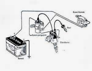 System pengapian konvensional yaitu satu diantara system pengapian baterai pada motor bensin yang tetap memakai platina untuk memutus sambungkan arus primer koil, yang nanti mempunyai tujuan untuk membuahkan induksi tegangan tinggi pada kumparan skunder yang bakal disalurkan ke masing masing busi.