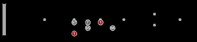 pentatonic scale diagrams guitar