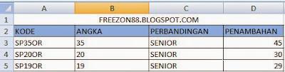 perbandingan dengan mengambil karakter angka pada ms excel