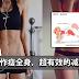 宅人居家瘦身法:8个动作瘦全身,超有效的减脂教程