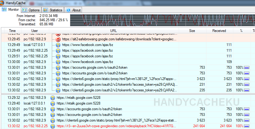 HandyCache, Proxy Windows Gratis Murah Atasi FUP dan Internet Lambat