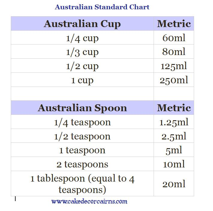 Australian Baking Cooking Measuring cups spoons ml