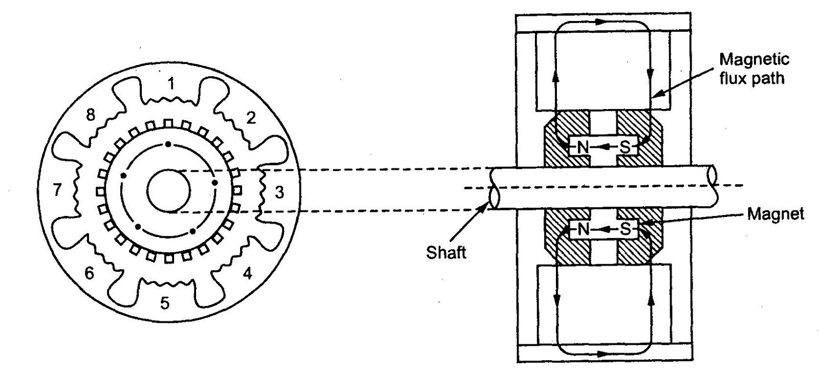 Stepper Motor Polarity Auto Electrical Wiring Diagram Circuit For Driver Using Uc3717a A U0026quot Media To Get All Datas In Science