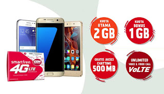 Cek Kuota Smartfren 4G GSM