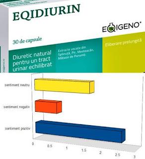 Eqidiurin pareri diuretic natural retentia de lichide
