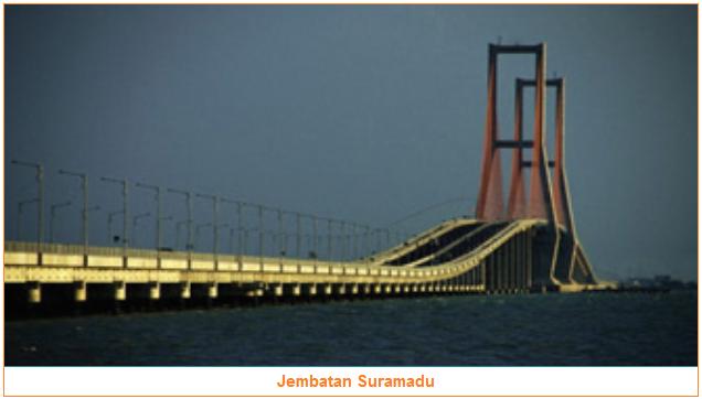 Jembatan Suramadu - 5 Konstruksi Jembatan yang Ada di Dunia.png