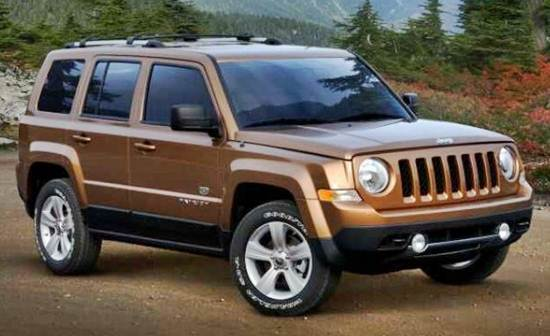 2017 Jeep Patriot Latitude Reliability