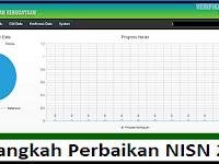 12 Proses Perbaikan NISN 2015