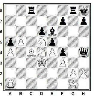 Posición de la partida de ajedrez Ivanovic - Velimirovic (Yugoslavia, 1984)