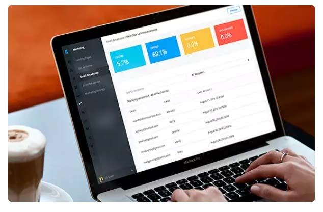 Best Marketing Hosting Platforms: Kajabi Review