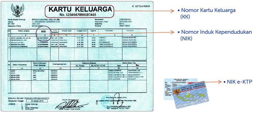 Cara Registrasi Ulang Kartu Prabayar dan Pascabayar Dengan Nomor Induk Kependudukan NIK Kartu