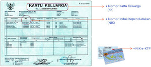 Registrasi Ulang Kartu