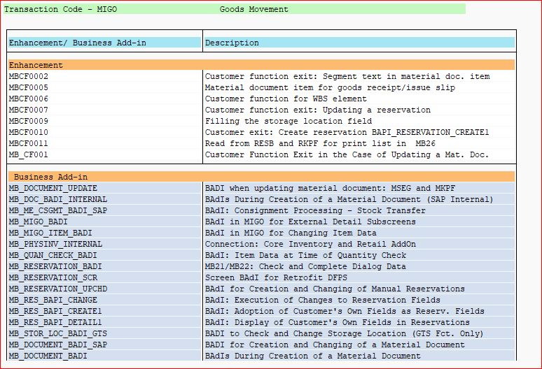 SAP ABAP Central: Quick/Easier way to find User Exits and