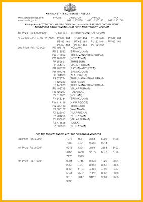 Kerala Lottery 19.04.2018 Karunya Plus KN 209 Lottery Results Official PDF keralalotteriesresults.in-page-001