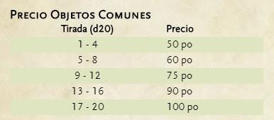 Tabla de Precios para Objetos Comunes - Objetos Comunes