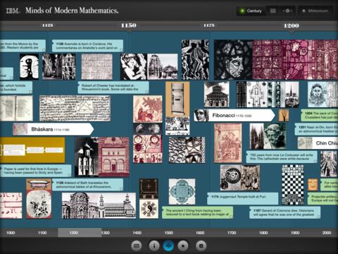 Aplicativo multimídia para iPad conta a História da Matemática