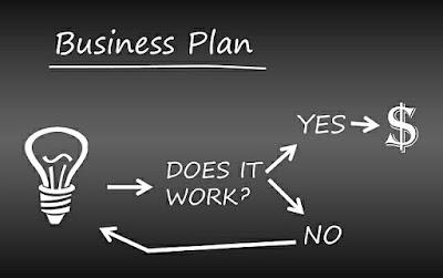 Hal yang disiapkan bisnis online