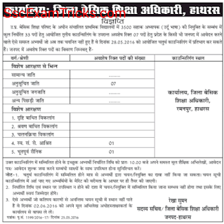 UP Urdu counseling for Hathras