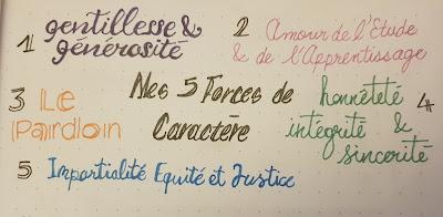 mes-5-forces-de-caractere-pense-etre-etre-soi-semaine9
