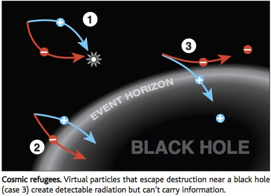 black holes radiation - photo #34