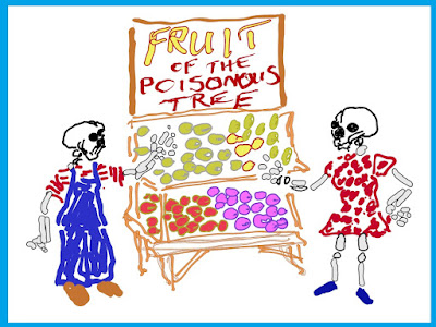 "cartoon: two skeletons by fruit stand with sign ""Fruit of the Poisonous Tree"""