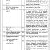 The University Of Punjab Lahore Jobs