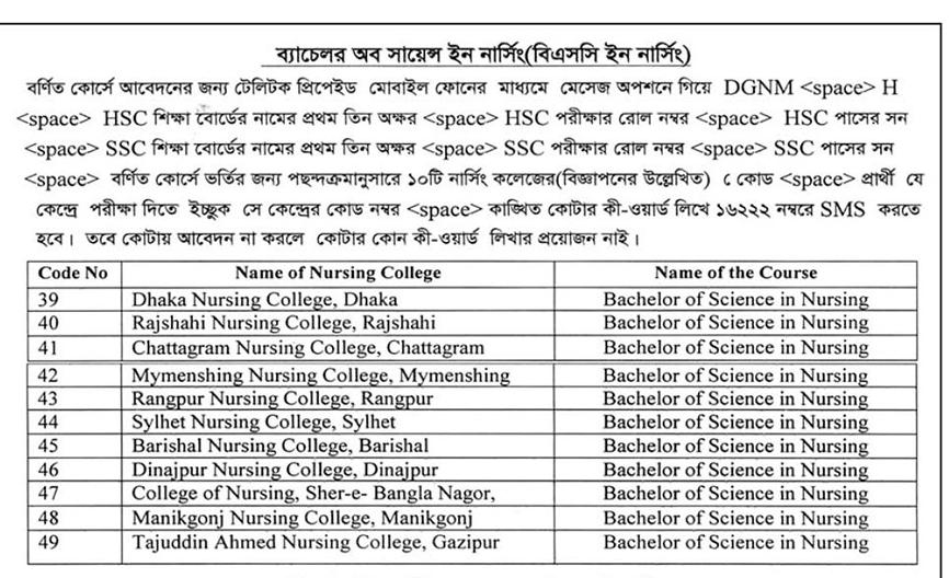 B.Sc in Nursing Institute List and Institute Code